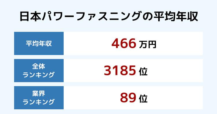 日本パワーファスニングの平均年収