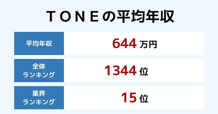 TONEの平均年収