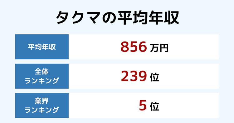 タクマの平均年収