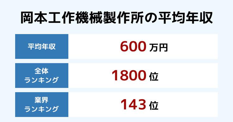岡本工作機械製作所の平均年収