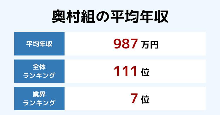 奥村組の平均年収