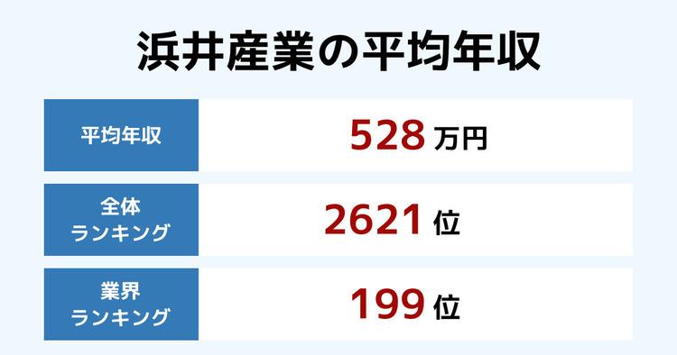 浜井産業の平均年収