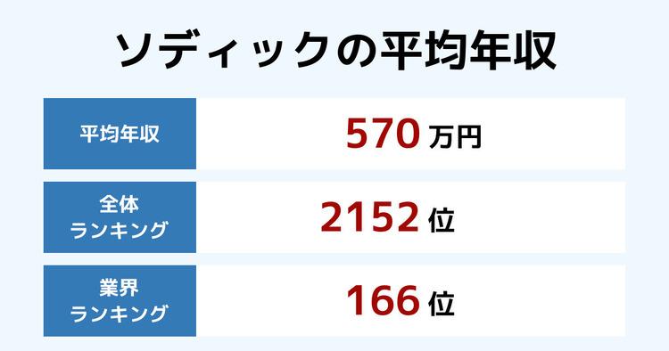 ソディックの平均年収
