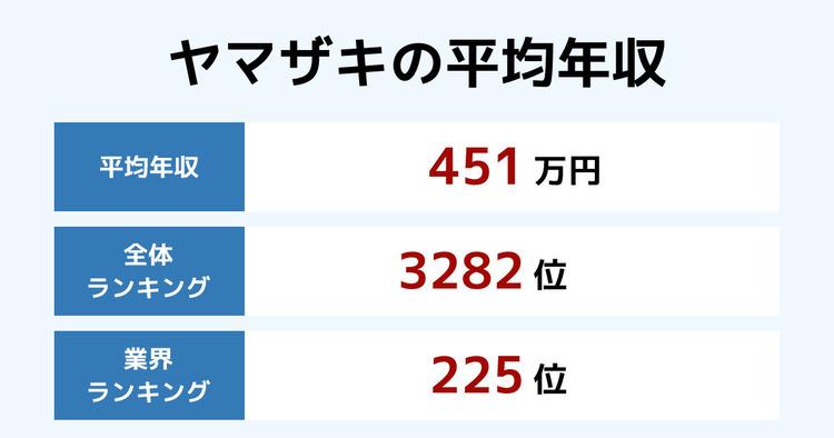 ヤマザキの平均年収