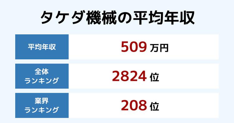 タケダ機械の平均年収