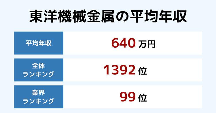 東洋機械金属の平均年収