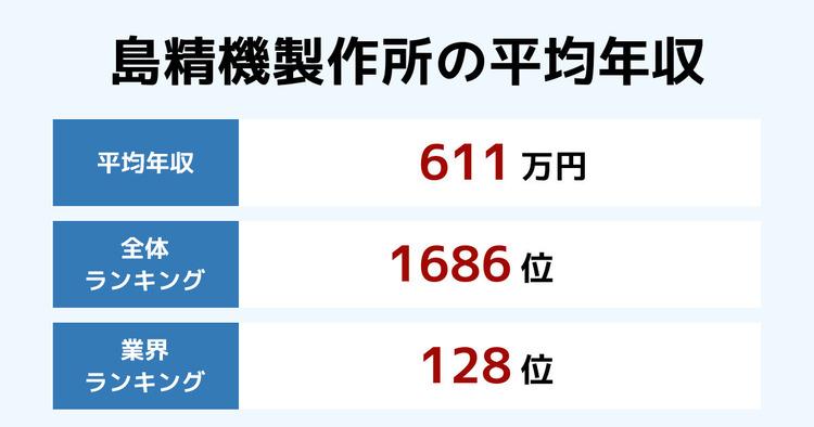 島精機製作所の平均年収