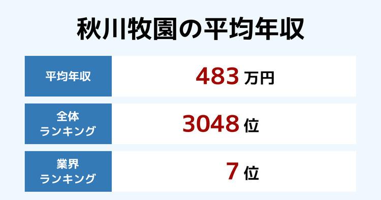 秋川牧園の平均年収
