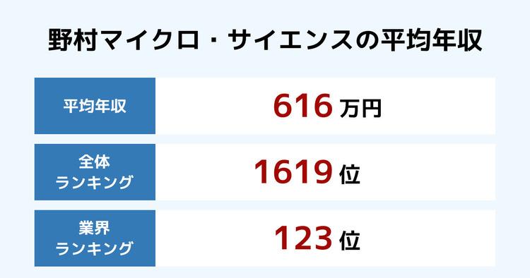 野村マイクロ・サイエンスの平均年収