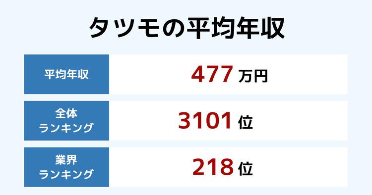 タツモの平均年収