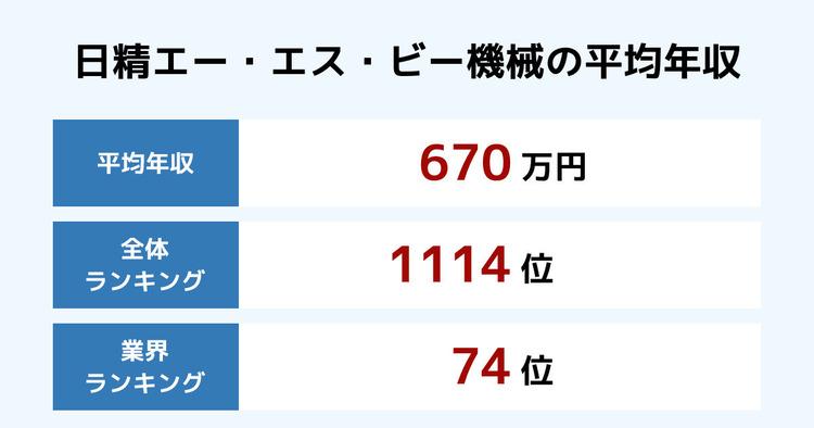 日精エー・エス・ビー機械の平均年収
