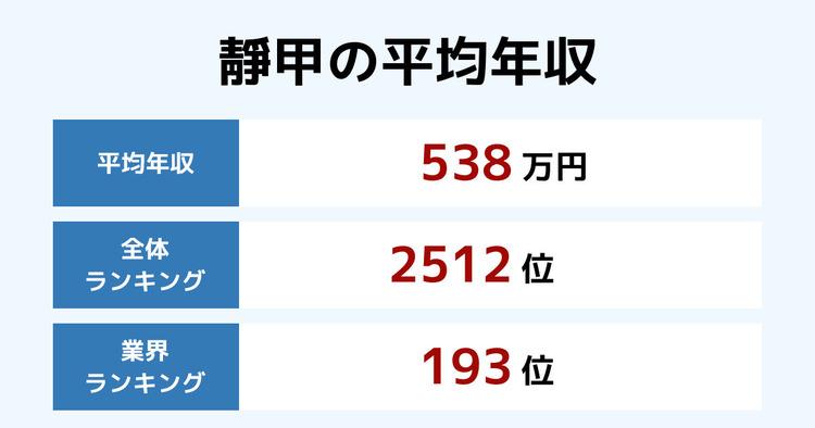 靜甲の平均年収