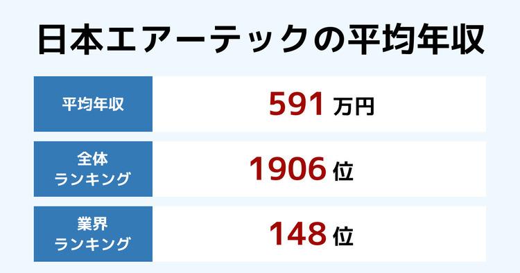 日本エアーテックの平均年収
