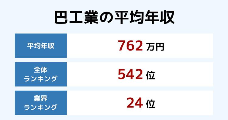 巴工業の平均年収