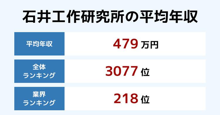 石井工作研究所の平均年収