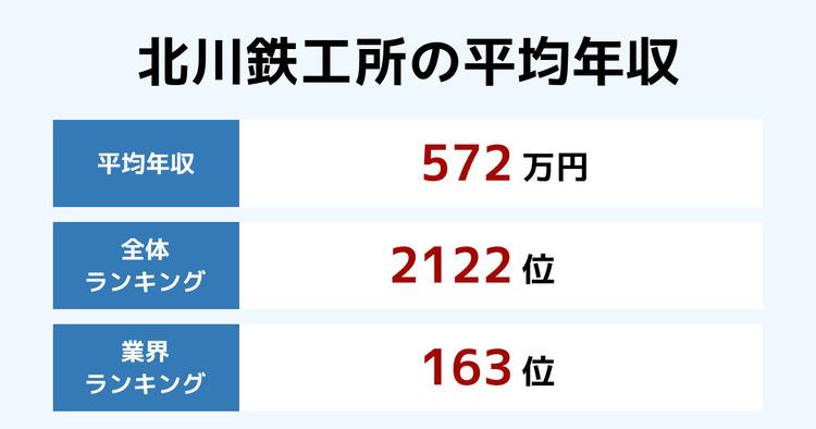 北川鉄工所の平均年収