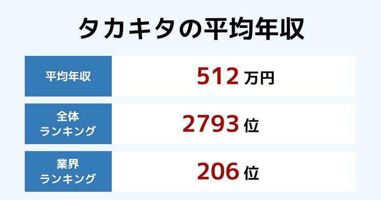 タカキタの平均年収