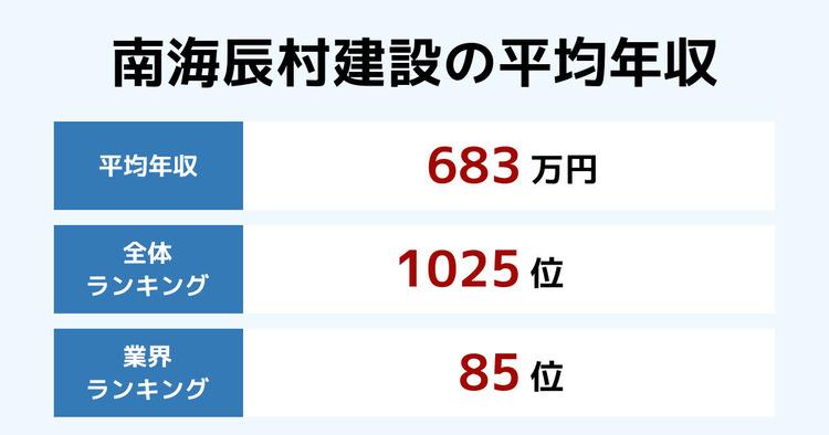 南海辰村建設の平均年収