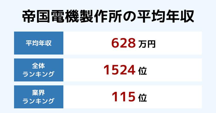 帝国電機製作所の平均年収