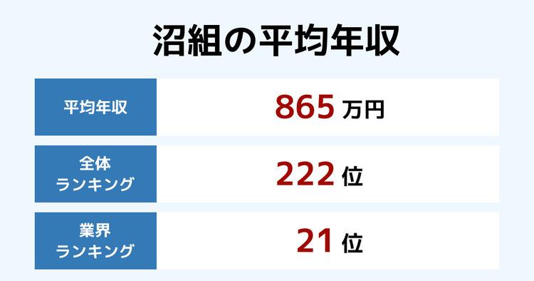 淺沼組の平均年収