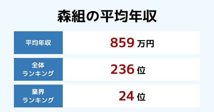 森組の平均年収
