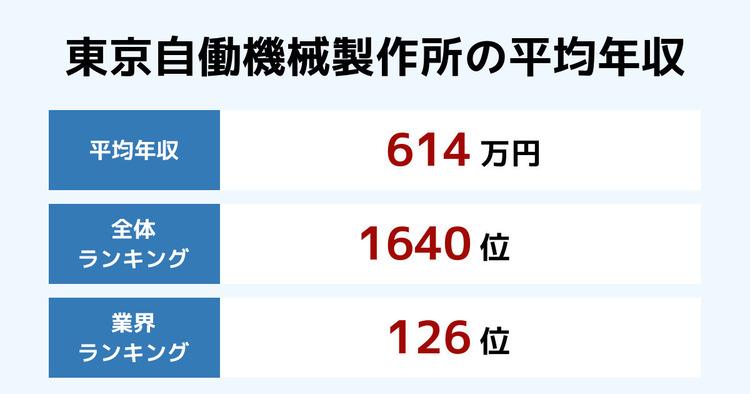 東京自働機械製作所の平均年収
