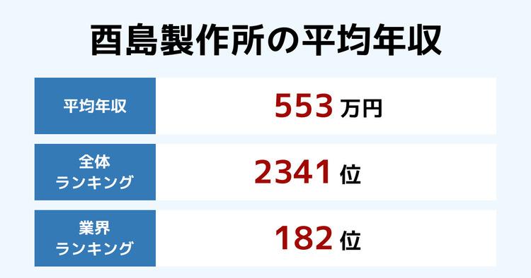 酉島製作所の平均年収