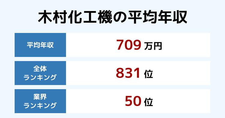 木村化工機の平均年収