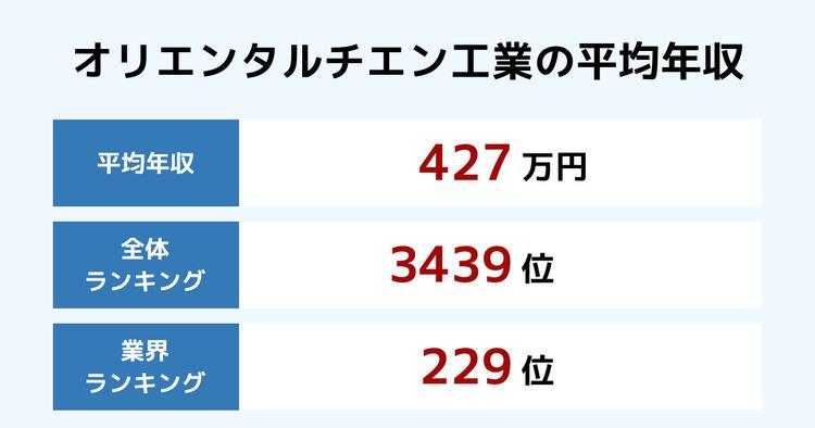オリエンタルチエン工業の平均年収