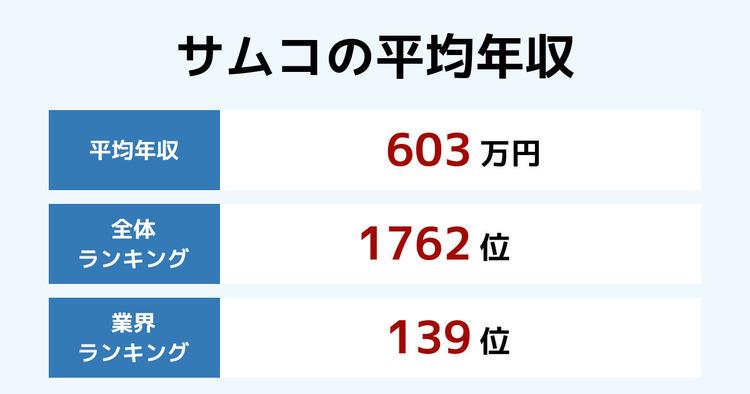 サムコの平均年収