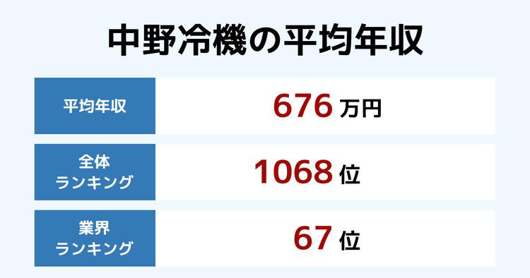 中野冷機の平均年収