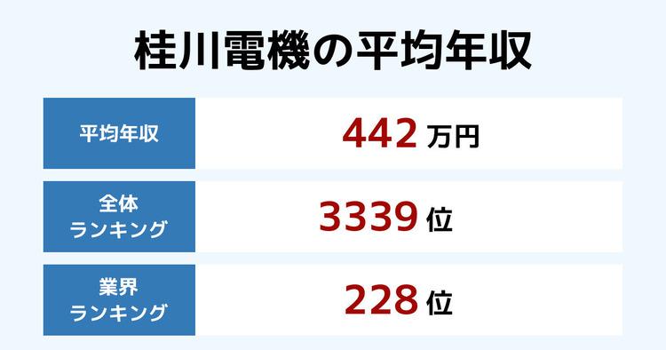 桂川電機の平均年収