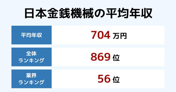 日本金銭機械の平均年収