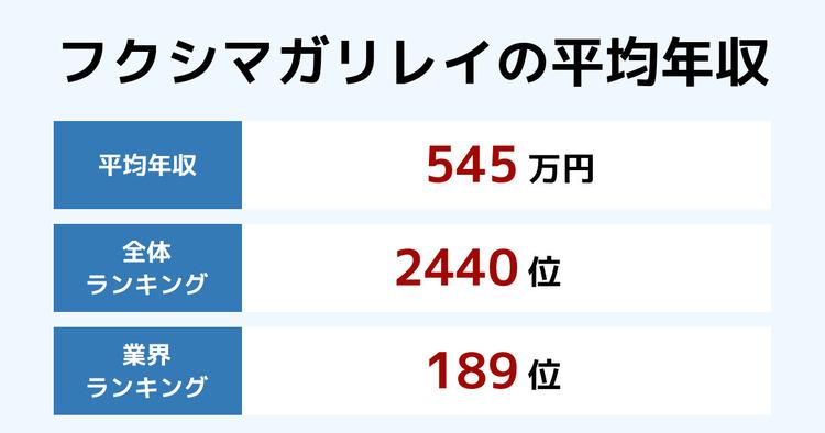 フクシマガリレイの平均年収