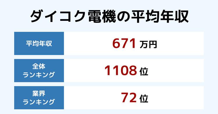 ダイコク電機の平均年収
