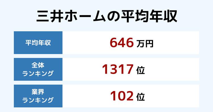 三井ホームの平均年収