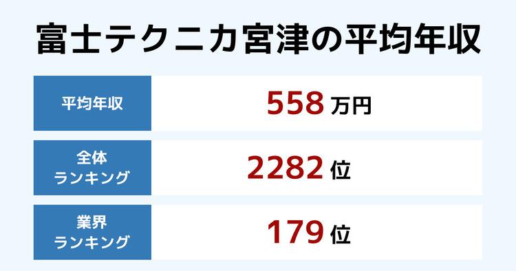 富士テクニカ宮津の平均年収