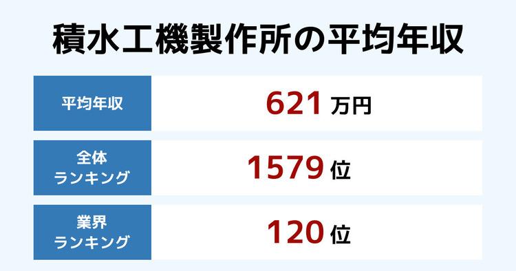 積水工機製作所の平均年収