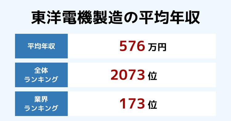 東洋電機製造の平均年収