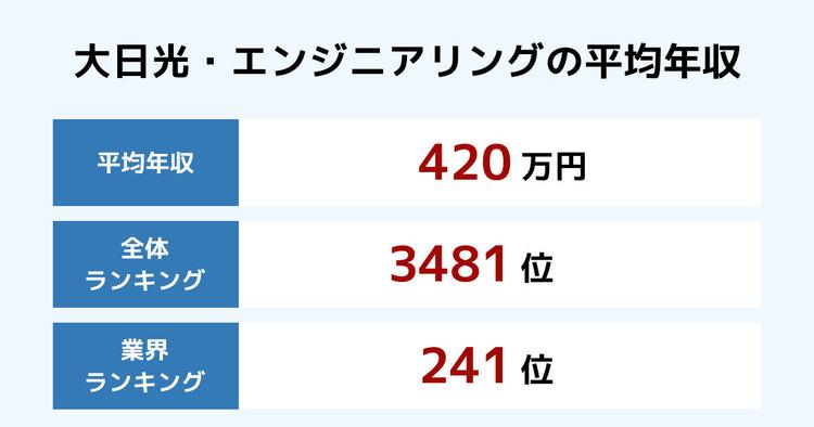 大日光・エンジニアリングの平均年収