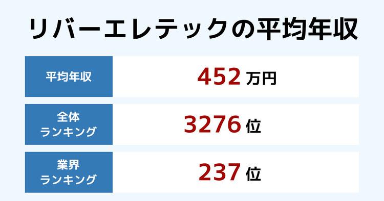 リバーエレテックの平均年収