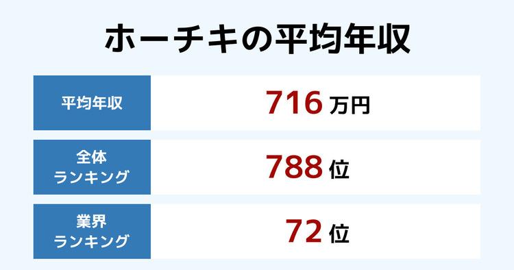 ホーチキの平均年収