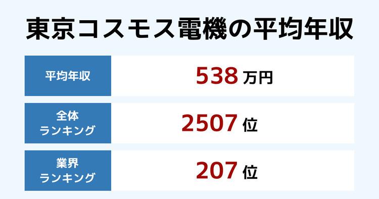東京コスモス電機の平均年収