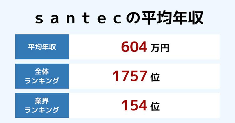 santecの平均年収