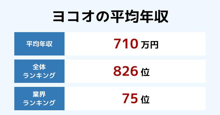 ヨコオの平均年収