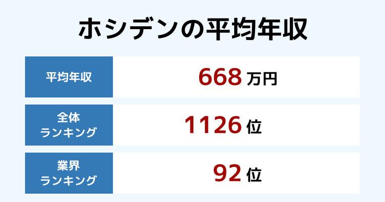 ホシデンの平均年収