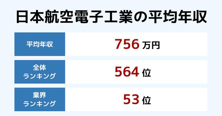日本航空電子工業の平均年収