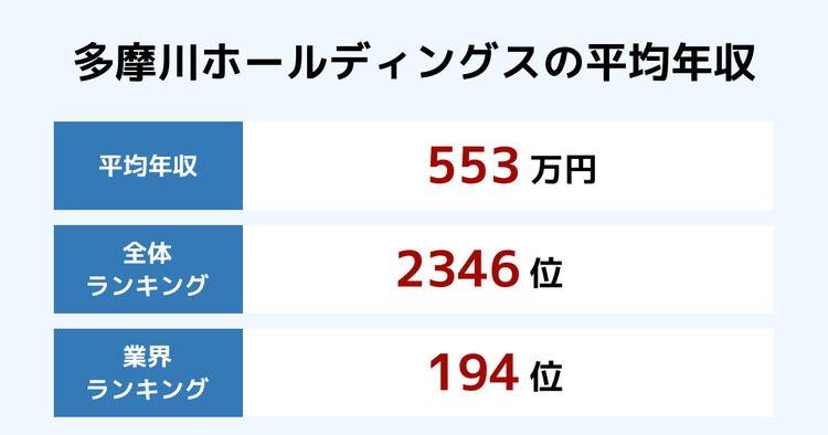 多摩川ホールディングスの平均年収