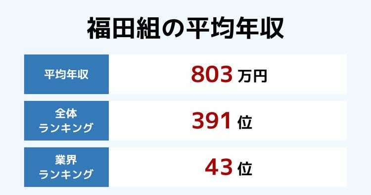 福田組の平均年収