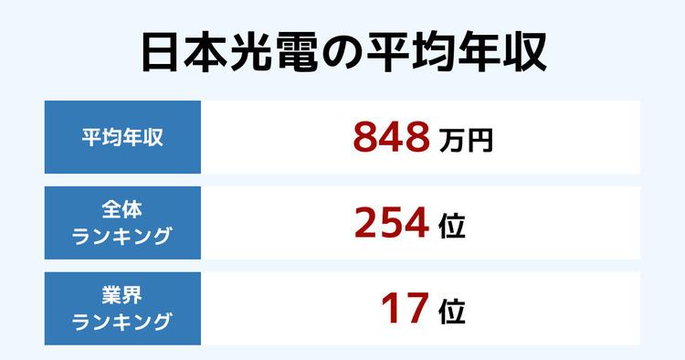 日本光電の平均年収